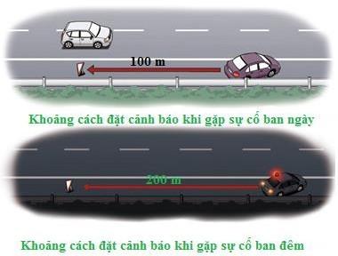 Hình 3-40: Khoảng cách đặt vật cảnh báo khi dừng xe khẩn cấp trên đường cao tốc
