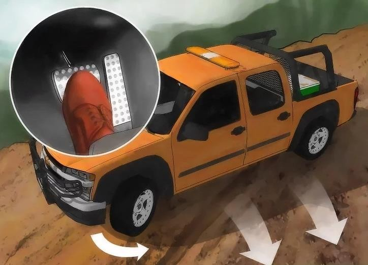 Hình 3-17: Xe mất hướng khi phanh gấp và đánh lái nhiều