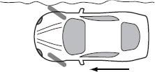 (a) Đỗ xe trên dốc lên không có bó vỉa