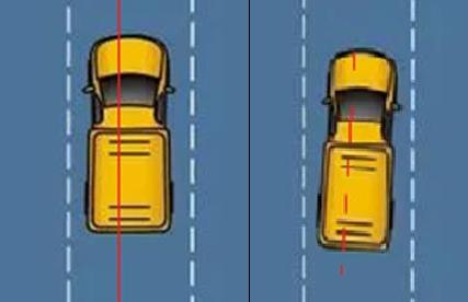 Hình 3-1: Phương pháp căn đường