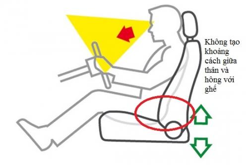 tư thế ngồi lái xe ô tô đúng cách